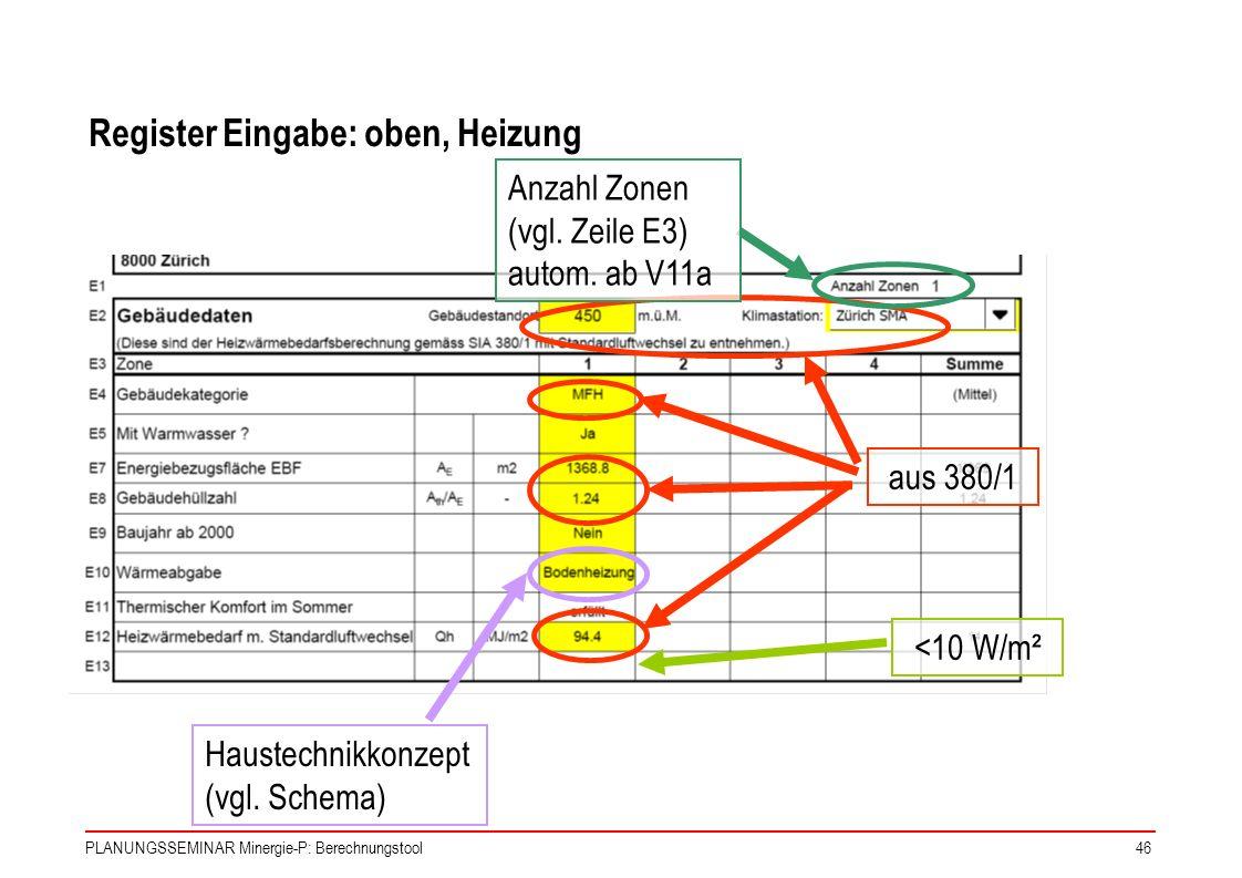 PLANUNGSSEMINAR Minergie-P: Berechnungstool46 aus 380/1 Anzahl Zonen (vgl. Zeile E3) autom. ab V11a Haustechnikkonzept (vgl. Schema) <10 W/m² Register