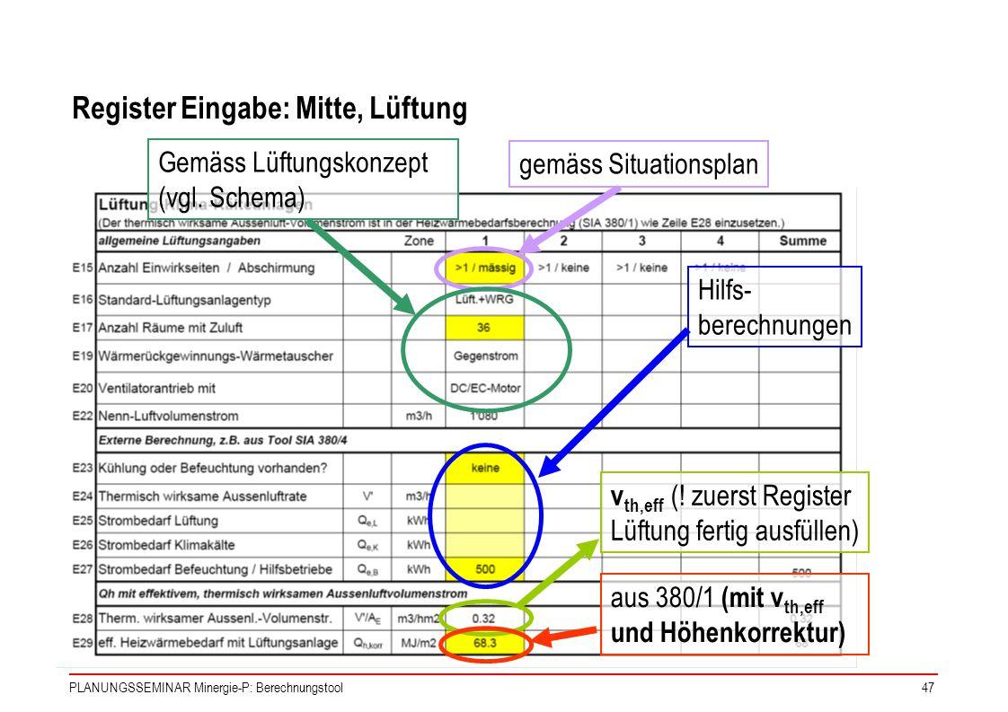 PLANUNGSSEMINAR Minergie-P: Berechnungstool47 aus 380/1 (mit v th,eff und Höhenkorrektur) Gemäss Lüftungskonzept (vgl. Schema) gemäss Situationsplan H