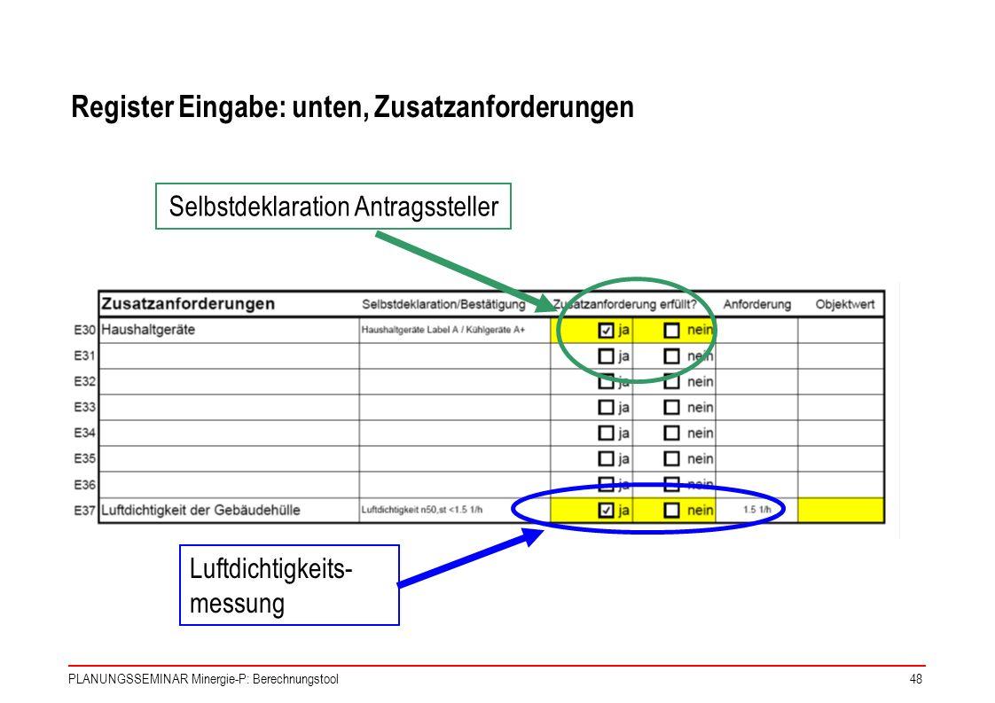PLANUNGSSEMINAR Minergie-P: Berechnungstool48 Selbstdeklaration Antragssteller Luftdichtigkeits- messung Register Eingabe: unten, Zusatzanforderungen