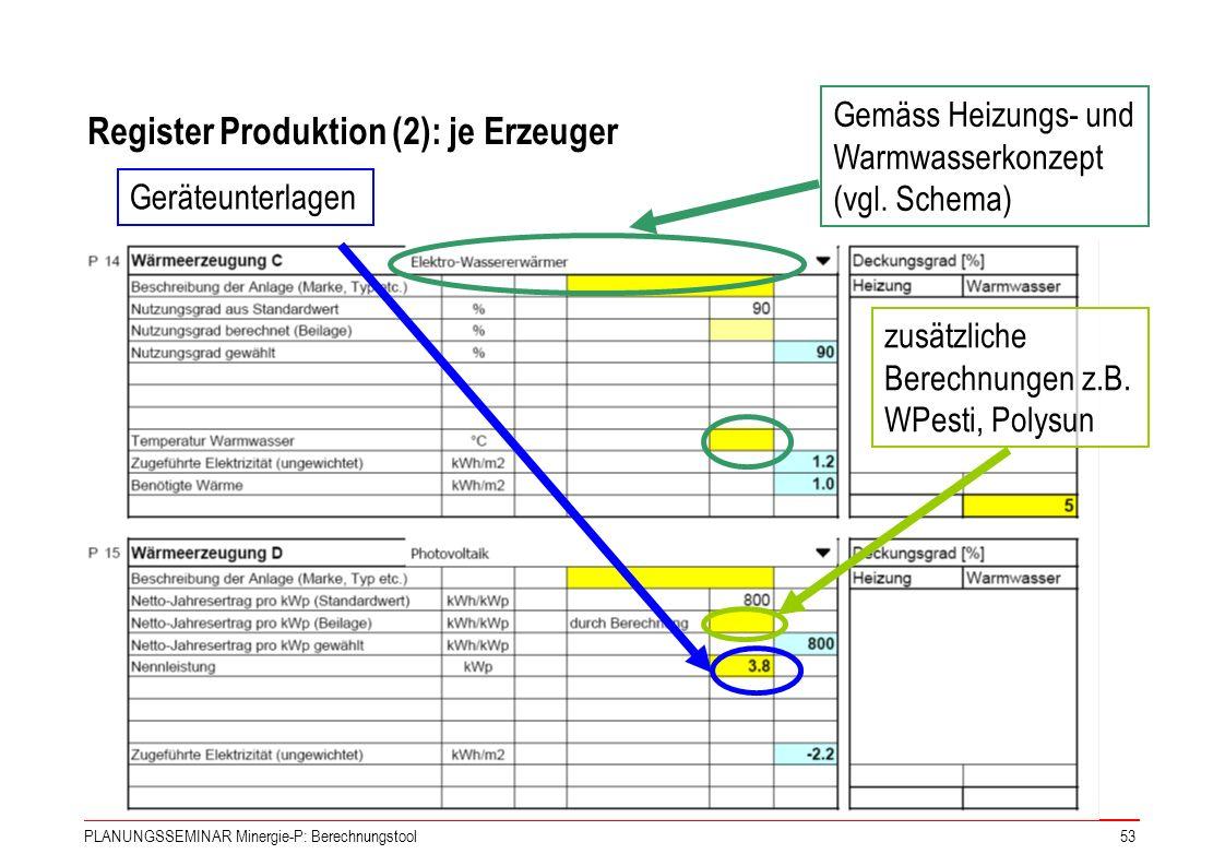PLANUNGSSEMINAR Minergie-P: Berechnungstool53 Gemäss Heizungs- und Warmwasserkonzept (vgl. Schema) Geräteunterlagen zusätzliche Berechnungen z.B. WPes