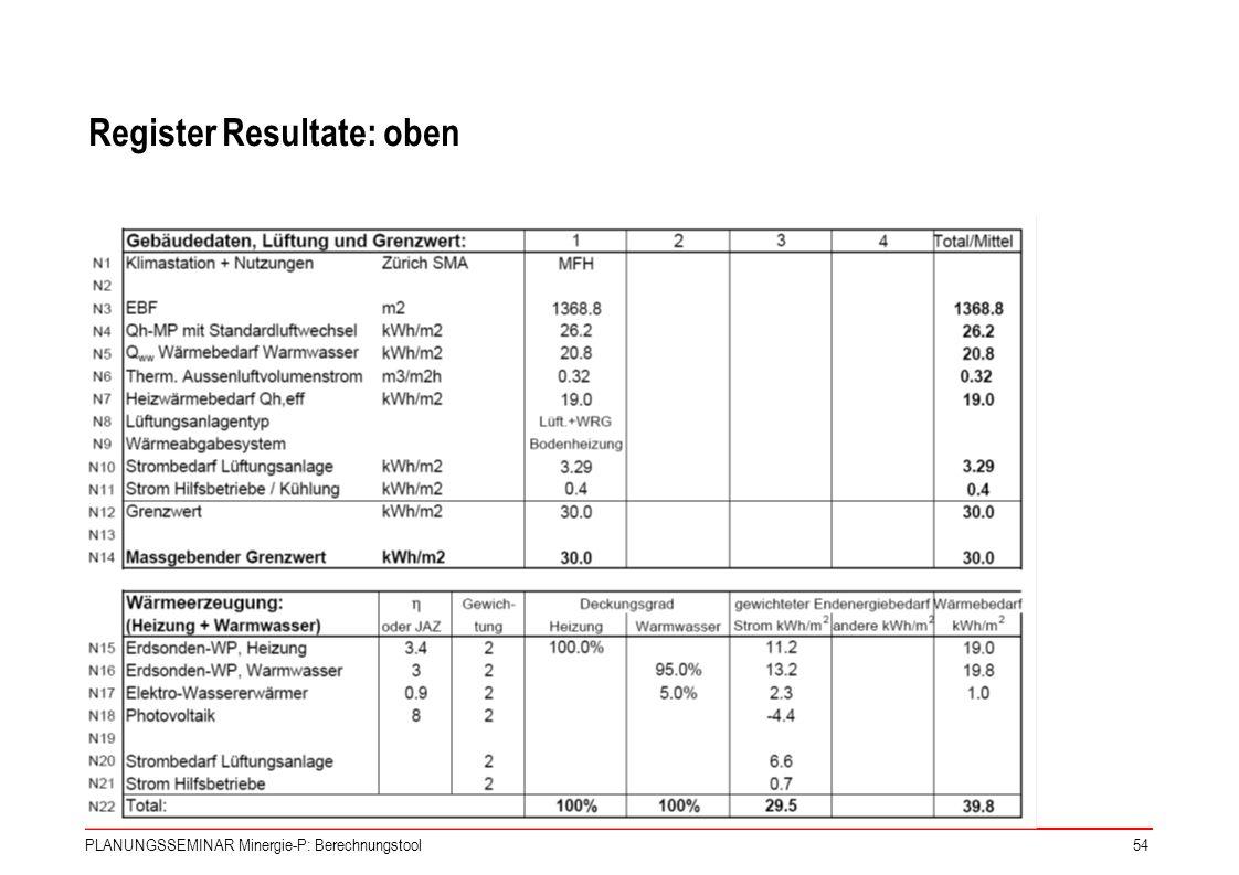 PLANUNGSSEMINAR Minergie-P: Berechnungstool54 Register Resultate: oben