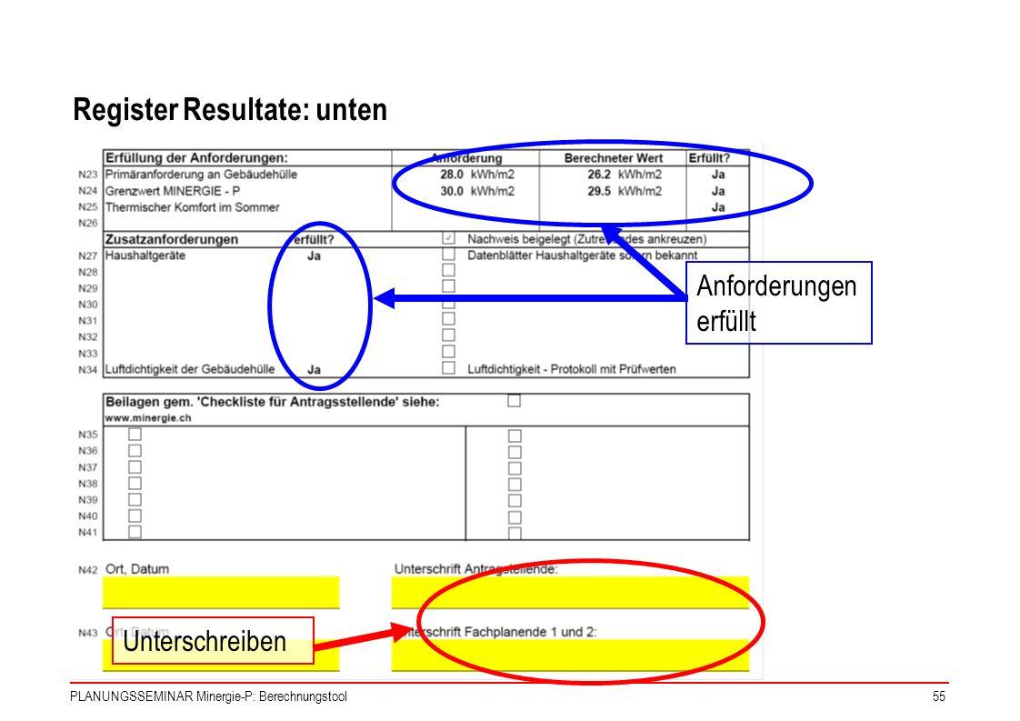 PLANUNGSSEMINAR Minergie-P: Berechnungstool55 Anforderungen erfüllt Unterschreiben Register Resultate: unten