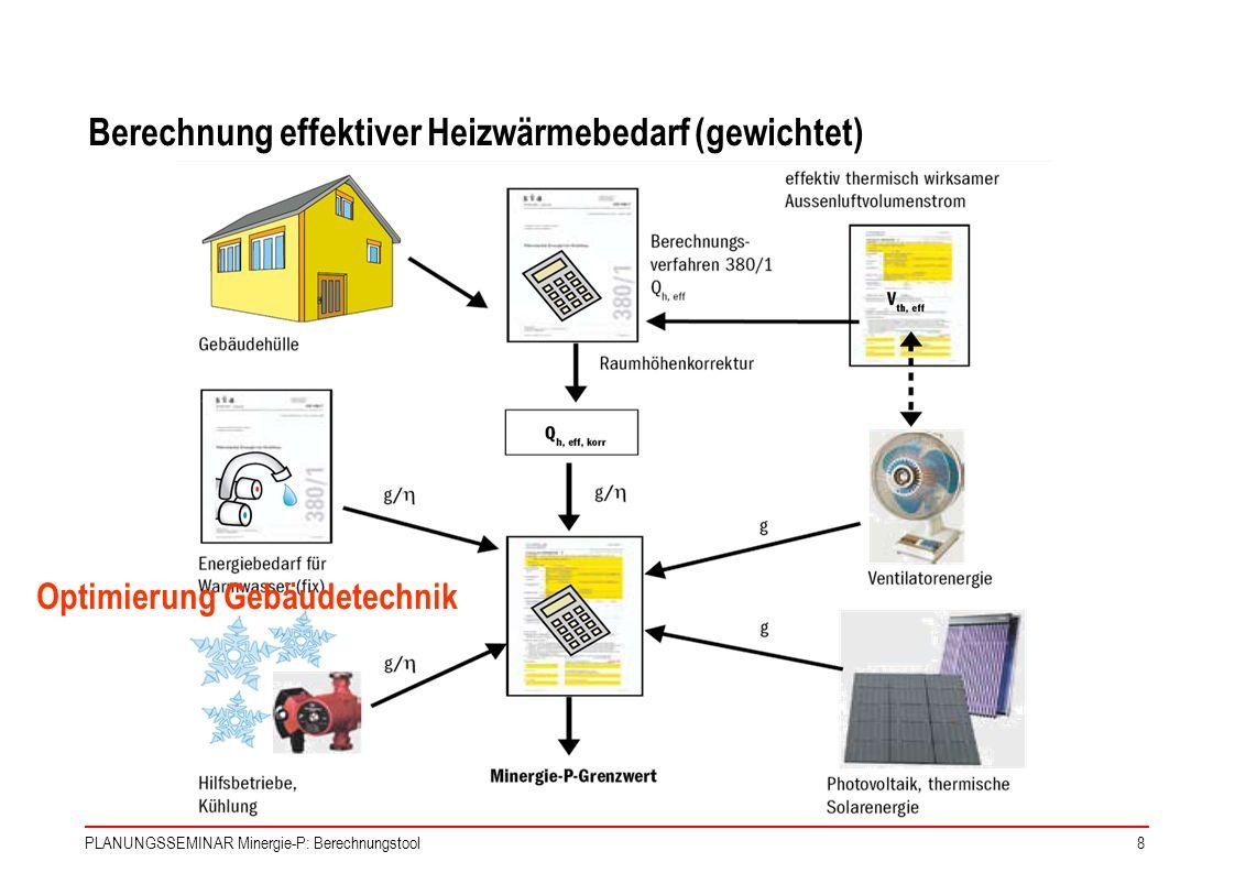 PLANUNGSSEMINAR Minergie-P: Berechnungstool8 Optimierung Gebäudetechnik Berechnung effektiver Heizwärmebedarf (gewichtet)