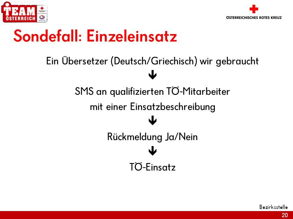 20 Bezirksstelle Sondefall: Einzeleinsatz Ein Übersetzer (Deutsch/Griechisch) wir gebraucht SMS an qualifizierten TÖ-Mitarbeiter mit einer Einsatzbesc