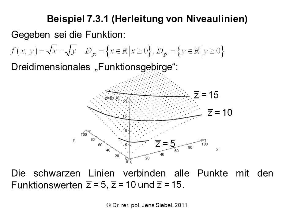 © Dr. rer. pol. Jens Siebel, 2011 Beispiel 7.3.1 (Herleitung von Niveaulinien) Gegeben sei die Funktion: Dreidimensionales Funktionsgebirge: Die schwa