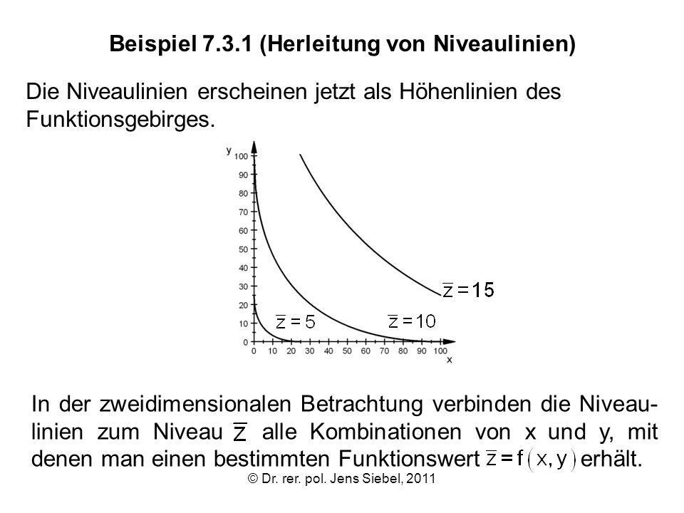 © Dr. rer. pol. Jens Siebel, 2011 Beispiel 7.3.1 (Herleitung von Niveaulinien) Die Niveaulinien erscheinen jetzt als Höhenlinien des Funktionsgebirges