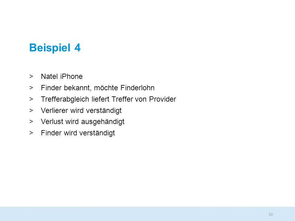 30 Beispiel 4 >Natel iPhone >Finder bekannt, möchte Finderlohn >Trefferabgleich liefert Treffer von Provider >Verlierer wird verständigt >Verlust wird ausgehändigt >Finder wird verständigt