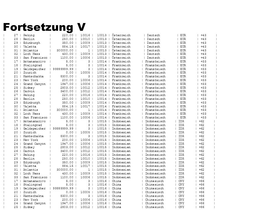 Fortsetzung V | 27 | Peking | 220.00 | 10016 | 10013 | Österreich | Deutsch | EUR | +43 | | 28 | Berlin | 250.00 | 10010 | 10013 | Österreich | Deutsch | EUR | +43 | | 29 | Edinburgh | 350.00 | 10009 | 10013 | Österreich | Deutsch | EUR | +43 | | 30 | Valetta | 884.15 | 10017 | 10013 | Österreich | Deutsch | EUR | +43 | | 31 | Atlantis | 300000.00 | 1 | 10013 | Österreich | Deutsch | EUR | +43 | | 32 | Loch Ness | 430.00 | 10009 | 10013 | Österreich | Deutsch | EUR | +43 | | 33 | San Francisco | 1100.00 | 10006 | 10013 | Österreich | Deutsch | EUR | +43 | | 17 | Antananarivo | 5.00 | 3 | 10014 | Frankreich | Französisch | EUR | +33 | | 18 | Stalingrad | 5.00 | 3 | 10014 | Frankreich | Französisch | EUR | +33 | | 19 | Geldspeicher | 99999999.99 | 3 | 10014 | Frankreich | Französisch | EUR | +33 | | 20 | Zuurich | 0.00 | 10005 | 10014 | Frankreich | Französisch | EUR | +33 | | 21 | Kamtschakta | 8300.00 | 3 | 10014 | Frankreich | Französisch | EUR | +33 | | 23 | New York | 200.00 | 10006 | 10014 | Frankreich | Französisch | EUR | +33 | | 24 | Grand Canyon | 1947.00 | 10006 | 10014 | Frankreich | Französisch | EUR | +33 | | 25 | Sidney | 2803.00 | 10012 | 10014 | Frankreich | Französisch | EUR | +33 | | 26 | Darwin | 3400.00 | 10012 | 10014 | Frankreich | Französisch | EUR | +33 | | 27 | Peking | 220.00 | 10016 | 10014 | Frankreich | Französisch | EUR | +33 | | 28 | Berlin | 250.00 | 10010 | 10014 | Frankreich | Französisch | EUR | +33 | | 29 | Edinburgh | 350.00 | 10009 | 10014 | Frankreich | Französisch | EUR | +33 | | 30 | Valetta | 884.15 | 10017 | 10014 | Frankreich | Französisch | EUR | +33 | | 31 | Atlantis | 300000.00 | 1 | 10014 | Frankreich | Französisch | EUR | +33 | | 32 | Loch Ness | 430.00 | 10009 | 10014 | Frankreich | Französisch | EUR | +33 | | 33 | San Francisco | 1100.00 | 10006 | 10014 | Frankreich | Französisch | EUR | +33 | | 17 | Antananarivo | 5.00 | 3 | 10015 | Indonesien | Indonesisch | IDR | +62 | | 18 | Stalingrad | 5.00 | 3 | 10015 | Indone