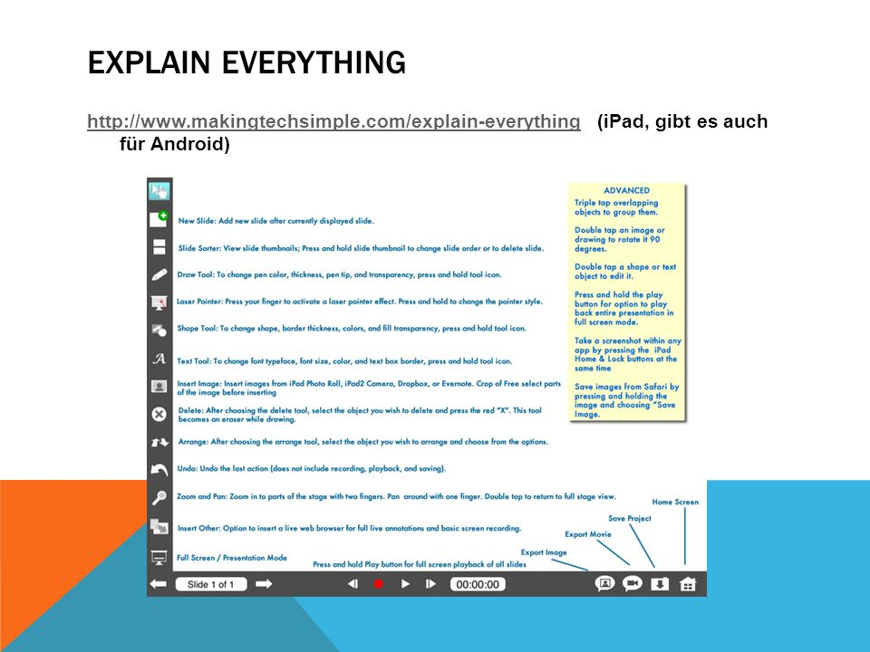 EXPLAIN EVERYTHING http://www.makingtechsimple.com/explain-everythinghttp://www.makingtechsimple.com/explain-everything (iPad, gibt es auch für Android)