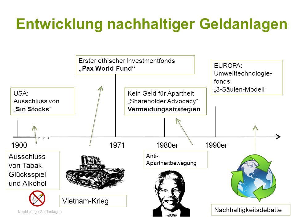 1900 USA: Ausschluss vonSin Stocks 1971 Erster ethischer Investmentfonds Pax World Fund Vietnam-Krieg Anti- Apartheitbewegung 1980er Kein Geld für Apa