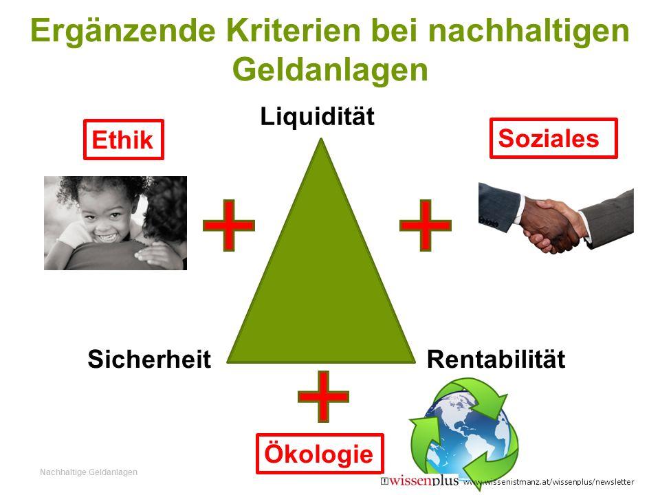 Liquidität SicherheitRentabilität Ethik Soziales Ökologie Ergänzende Kriterien bei nachhaltigen Geldanlagen Nachhaltige Geldanlagen www.wissenistmanz.