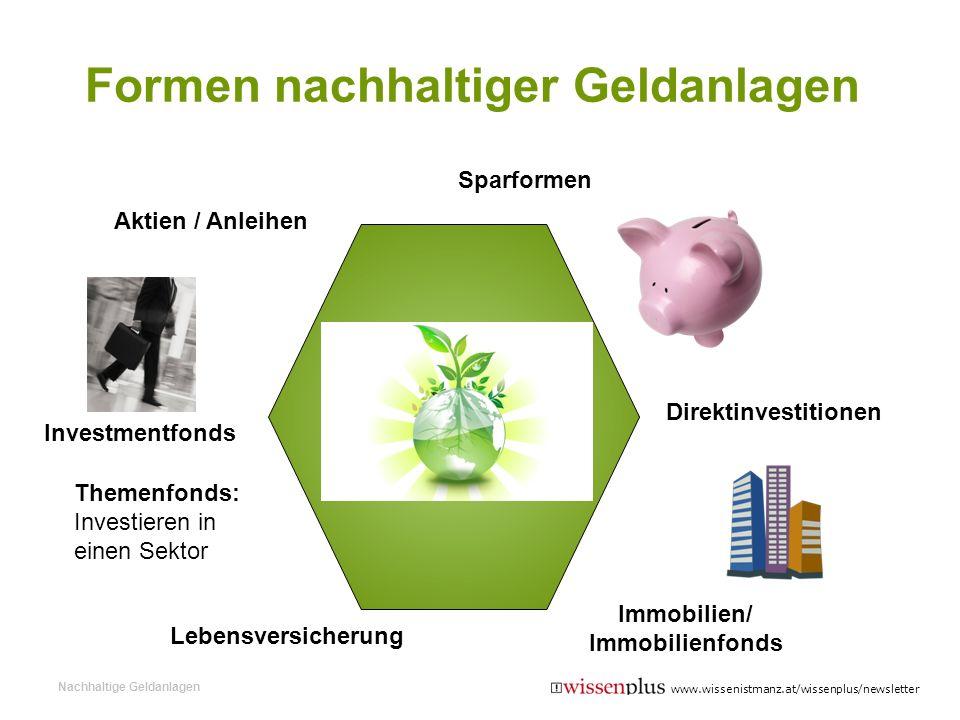 www.wissenistmanz.at/wissenplus/newsletter Formen nachhaltiger Geldanlagen Sparformen Lebensversicherung Immobilien/ Immobilienfonds Investmentfonds A