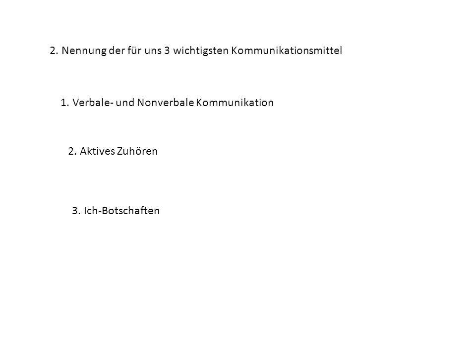 3.Erklärung dieser Kommunikationsmittel 1.