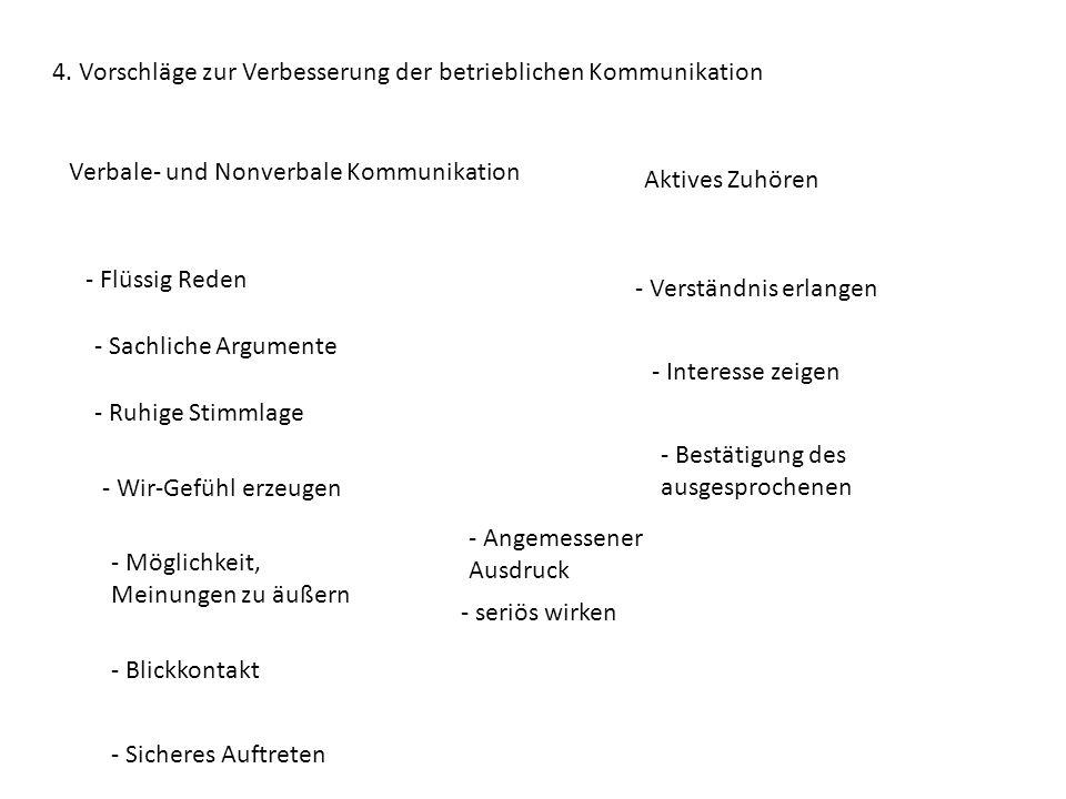 4. Vorschläge zur Verbesserung der betrieblichen Kommunikation Verbale- und Nonverbale Kommunikation Aktives Zuhören - Flüssig Reden - Sachliche Argum