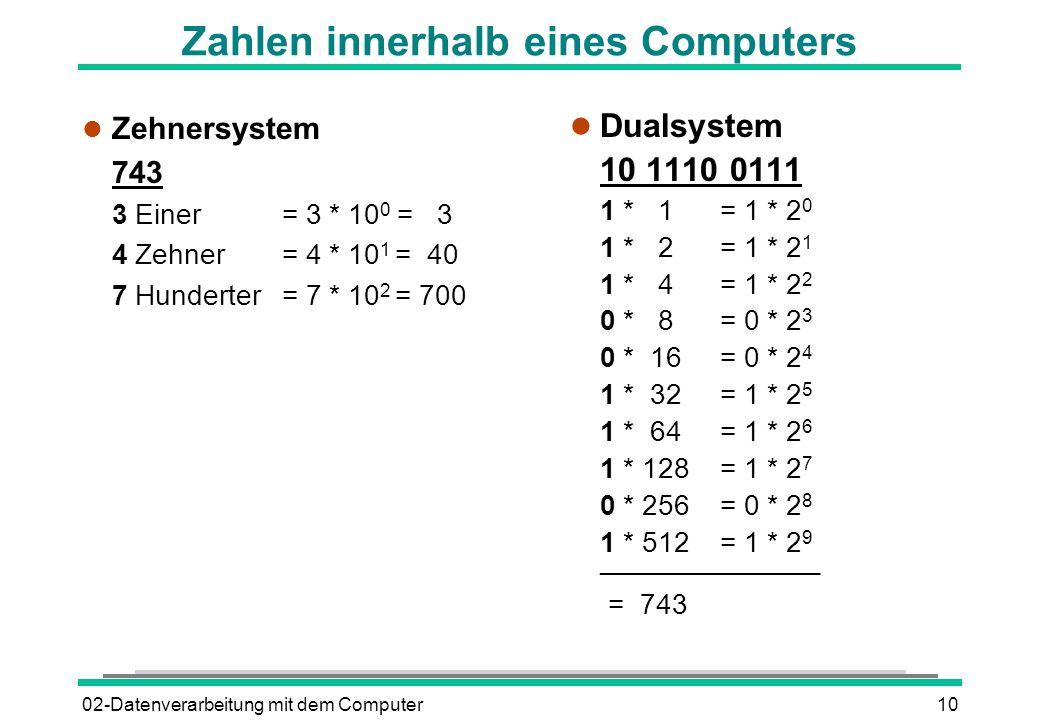 02-Datenverarbeitung mit dem Computer10 Zahlen innerhalb eines Computers l Zehnersystem 743 3 Einer = 3 * 10 0 = 3 4 Zehner = 4 * 10 1 = 40 7 Hunderte