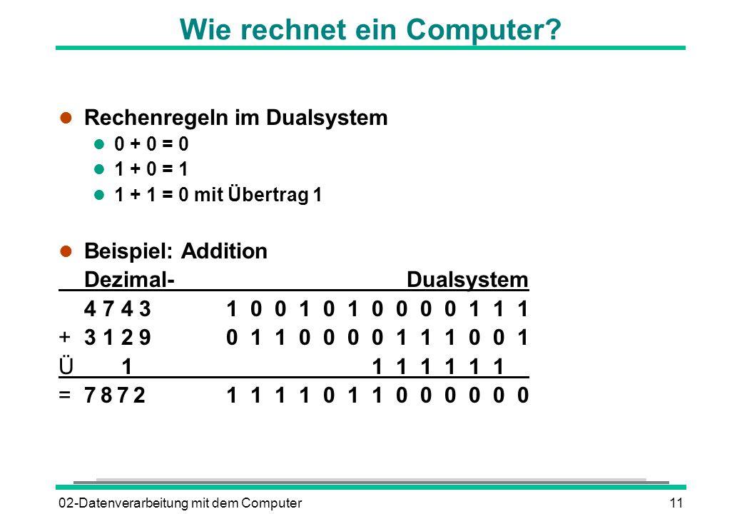 02-Datenverarbeitung mit dem Computer11 Wie rechnet ein Computer? l Rechenregeln im Dualsystem l 0 + 0 = 0 l 1 + 0 = 1 l 1 + 1 = 0 mit Übertrag 1 l Be