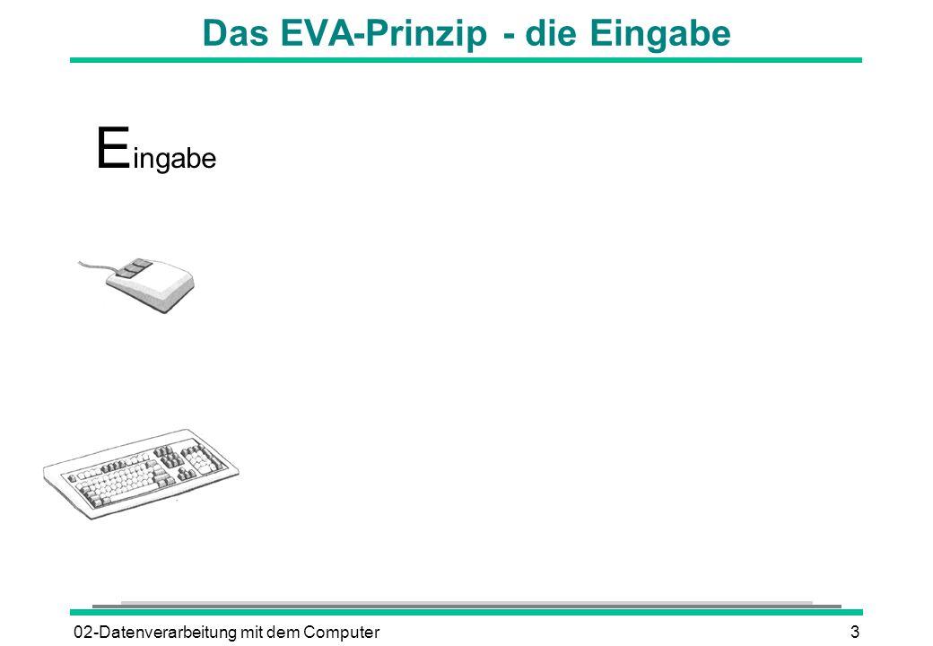 02-Datenverarbeitung mit dem Computer3 Das EVA-Prinzip - die Eingabe E ingabe