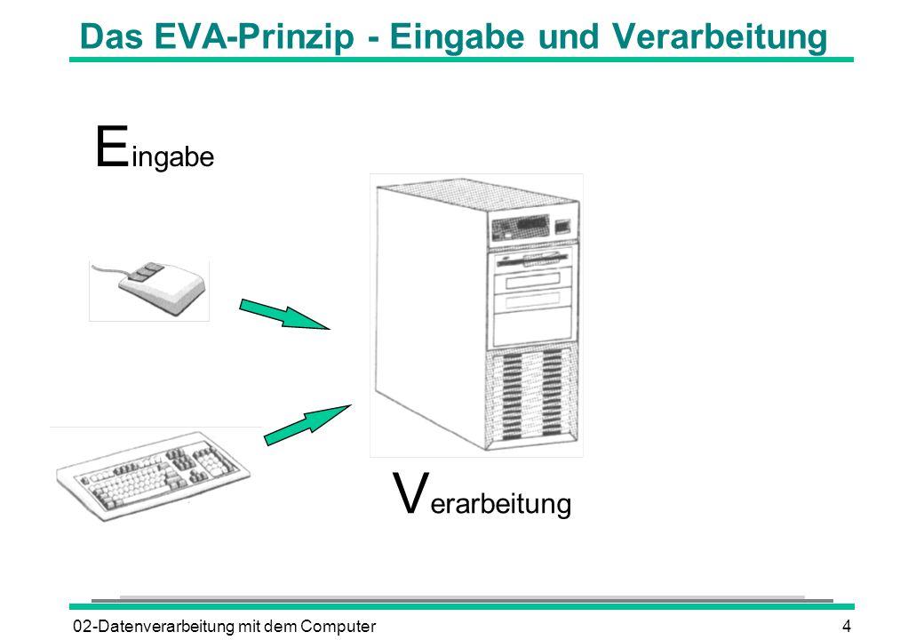 02-Datenverarbeitung mit dem Computer4 Das EVA-Prinzip - Eingabe und Verarbeitung V erarbeitung E ingabe