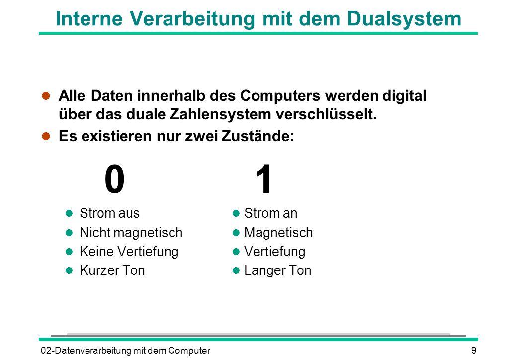 02-Datenverarbeitung mit dem Computer9 Interne Verarbeitung mit dem Dualsystem l Alle Daten innerhalb des Computers werden digital über das duale Zahl