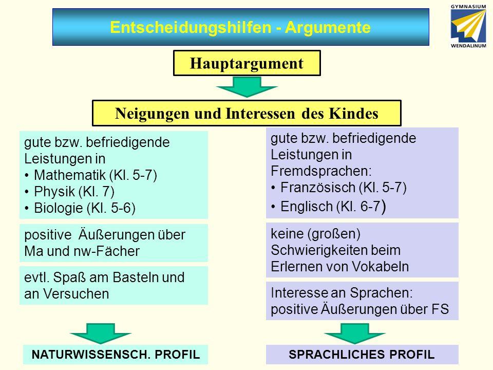 Entscheidungshilfen - Argumente Hauptargument Neigungen und Interessen des Kindes gute bzw. befriedigende Leistungen in Mathematik (Kl. 5-7) Physik (K