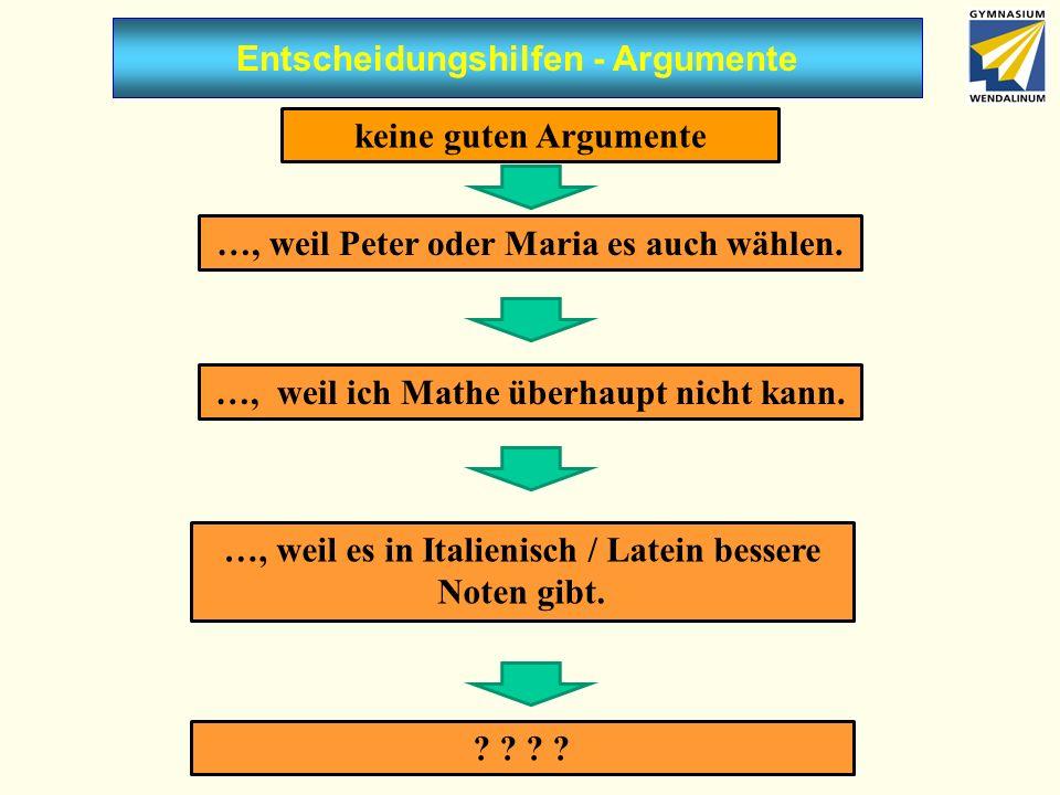 Entscheidungshilfen - Argumente keine guten Argumente …, weil Peter oder Maria es auch wählen. …, weil ich Mathe überhaupt nicht kann. …, weil es in I