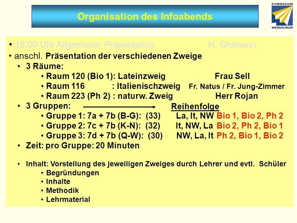 Organisation des Infoabends 18.00 Uhr Allgemeine Präsentation H. Ohlmann anschl. Präsentation der verschiedenen Zweige 3 Räume: Raum 120 (Bio 1): Late