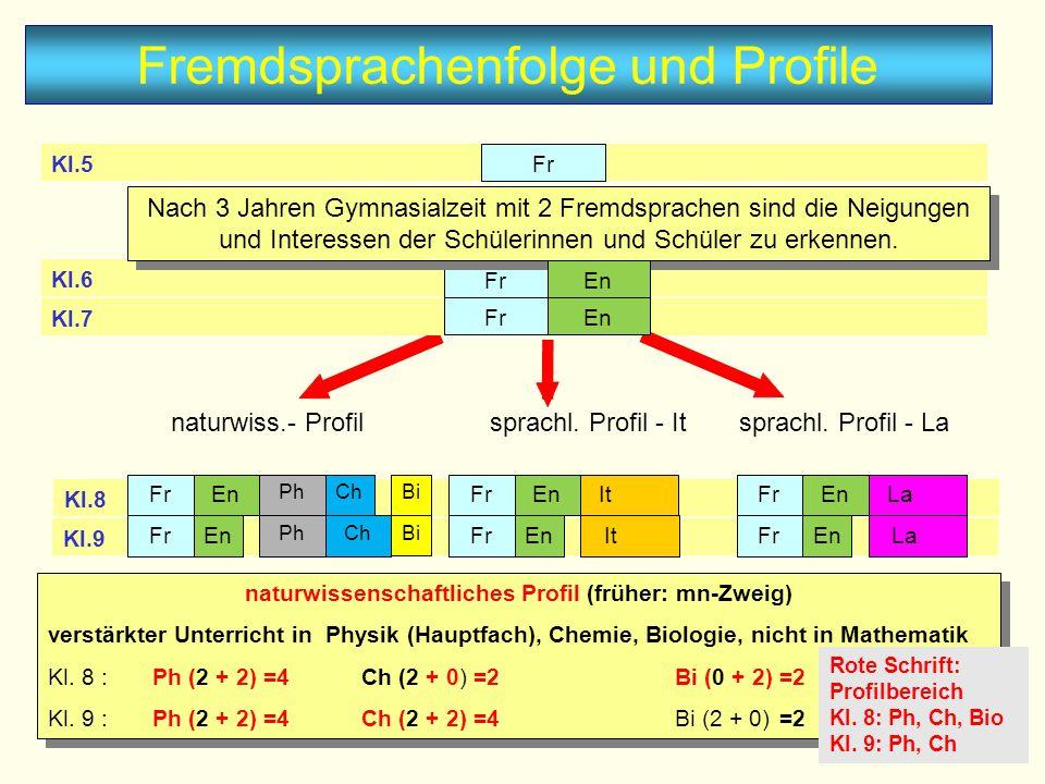 Kl.5 Fr Kl.6 Kl.7 Fr Kl.8 Kl.9 La It naturwiss.- Profilsprachl. Profil - Itsprachl. Profil - La naturwissenschaftliches Profil (früher: mn-Zweig) vers