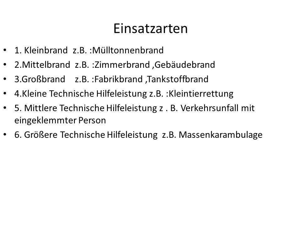 Einsatzarten 1.Kleinbrand z.B. :Mülltonnenbrand 2.Mittelbrand z.B.