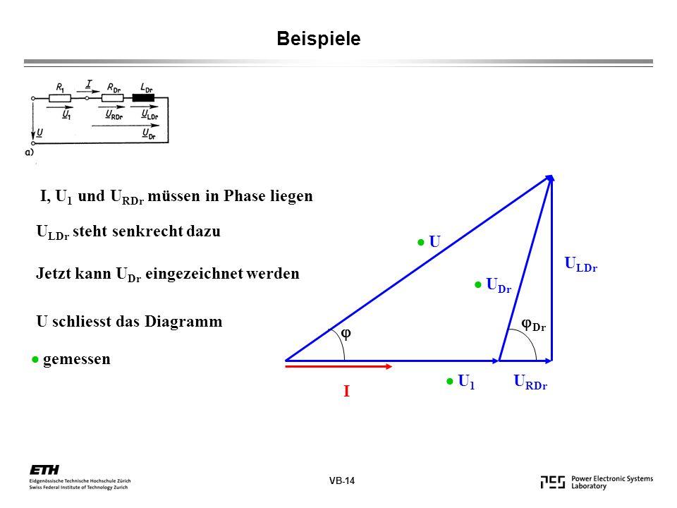 VB-14 Beispiele I, U 1 und U RDr müssen in Phase liegen U LDr steht senkrecht dazu Jetzt kann U Dr eingezeichnet werden U schliesst das Diagramm I U 1 U RDr U LDr U Dr U Dr gemessen