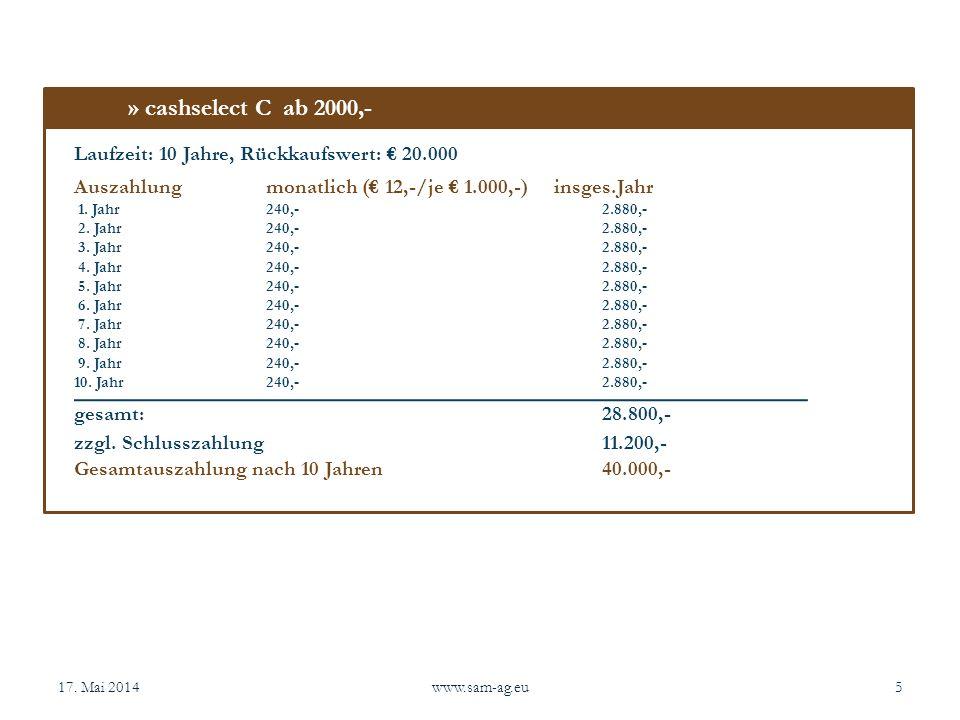 17. Mai 2014www.sam-ag.eu5 Laufzeit: 10 Jahre, Rückkaufswert: 20.000 Auszahlungmonatlich ( 12,-/je 1.000,-)insges.Jahr 1. Jahr240,-2.880,- 2. Jahr240,