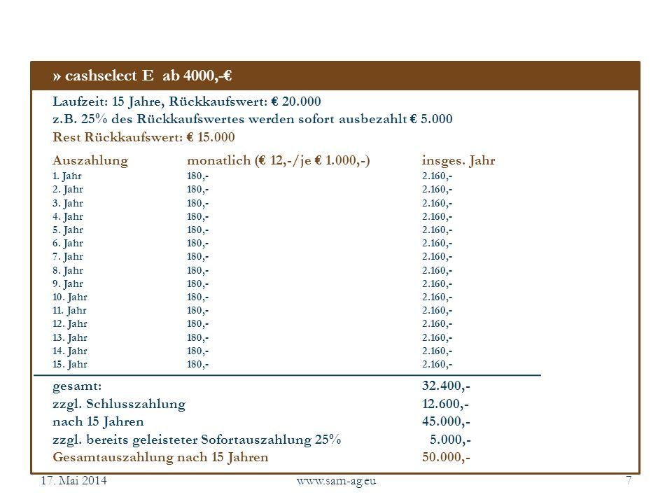 17. Mai 2014www.sam-ag.eu7 Laufzeit: 15 Jahre, Rückkaufswert: 20.000 z.B. 25% des Rückkaufswertes werden sofort ausbezahlt 5.000 Rest Rückkaufswert: 1