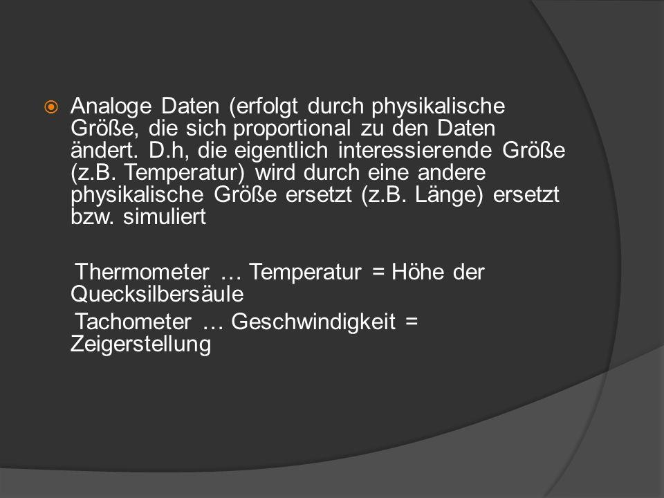 Analoge Daten (erfolgt durch physikalische Größe, die sich proportional zu den Daten ändert. D.h, die eigentlich interessierende Größe (z.B. Temperatu