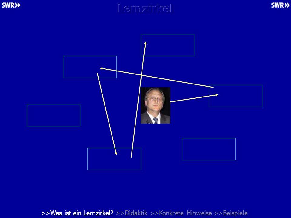Typ 1: Geschlossener Lernzirkel Bsp.: Mathe, Klasse 7