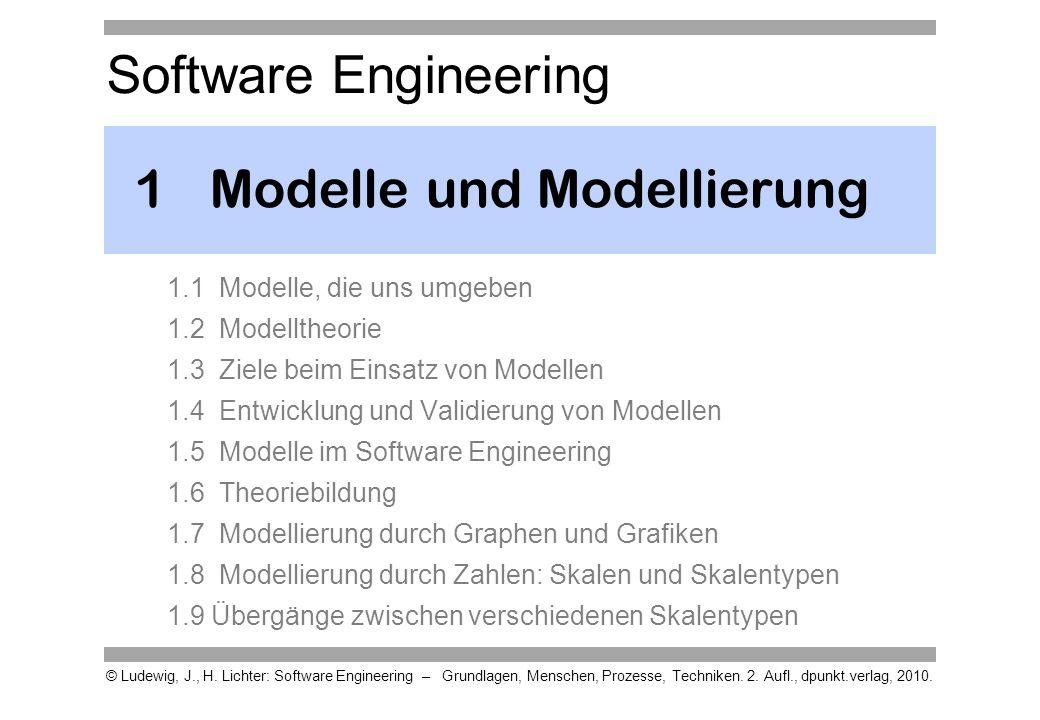 Software Engineering © Ludewig, J., H. Lichter: Software Engineering – Grundlagen, Menschen, Prozesse, Techniken. 2. Aufl., dpunkt.verlag, 2010. 1Mode