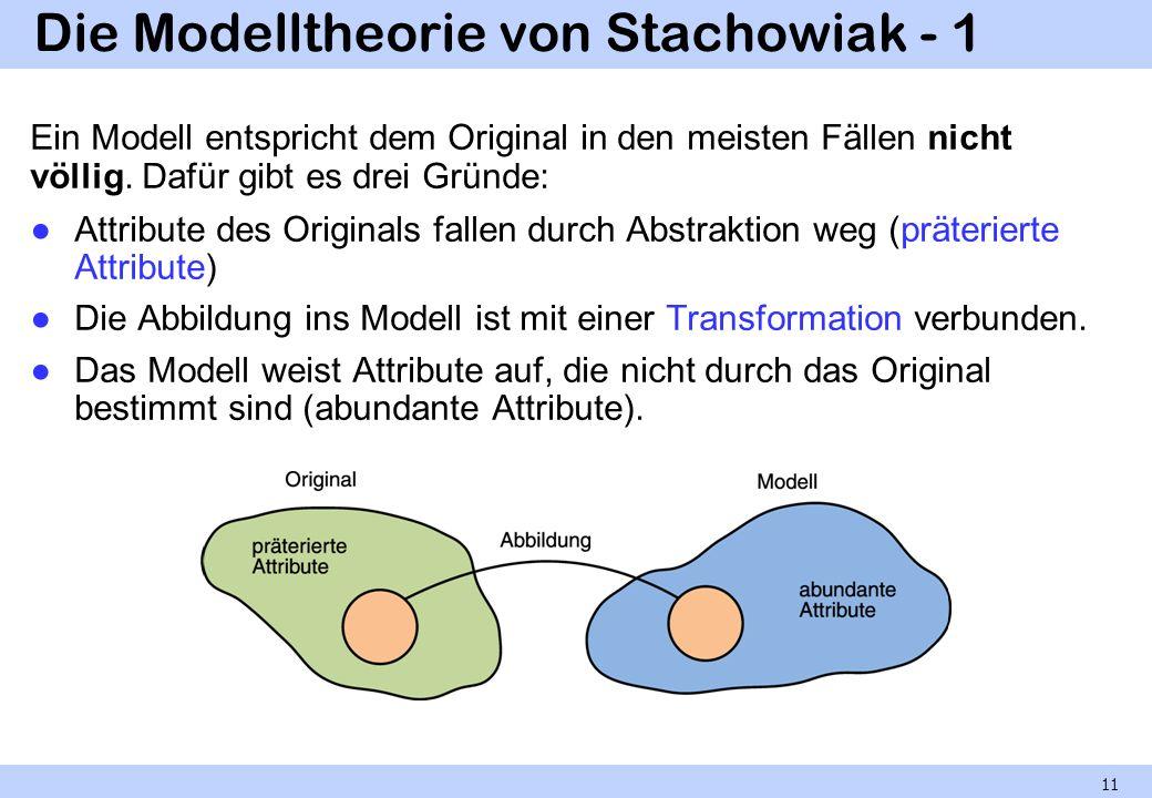 Die Modelltheorie von Stachowiak - 1 Ein Modell entspricht dem Original in den meisten Fällen nicht völlig. Dafür gibt es drei Gründe: Attribute des O