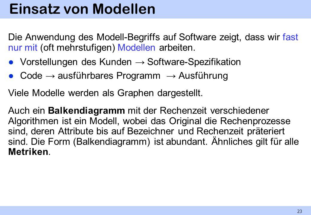 Einsatz von Modellen Die Anwendung des Modell-Begriffs auf Software zeigt, dass wir fast nur mit (oft mehrstufigen) Modellen arbeiten. Vorstellungen d