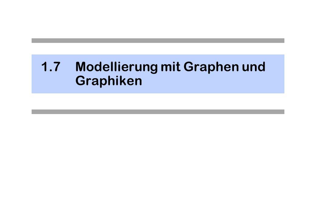 1.7Modellierung mit Graphen und Graphiken