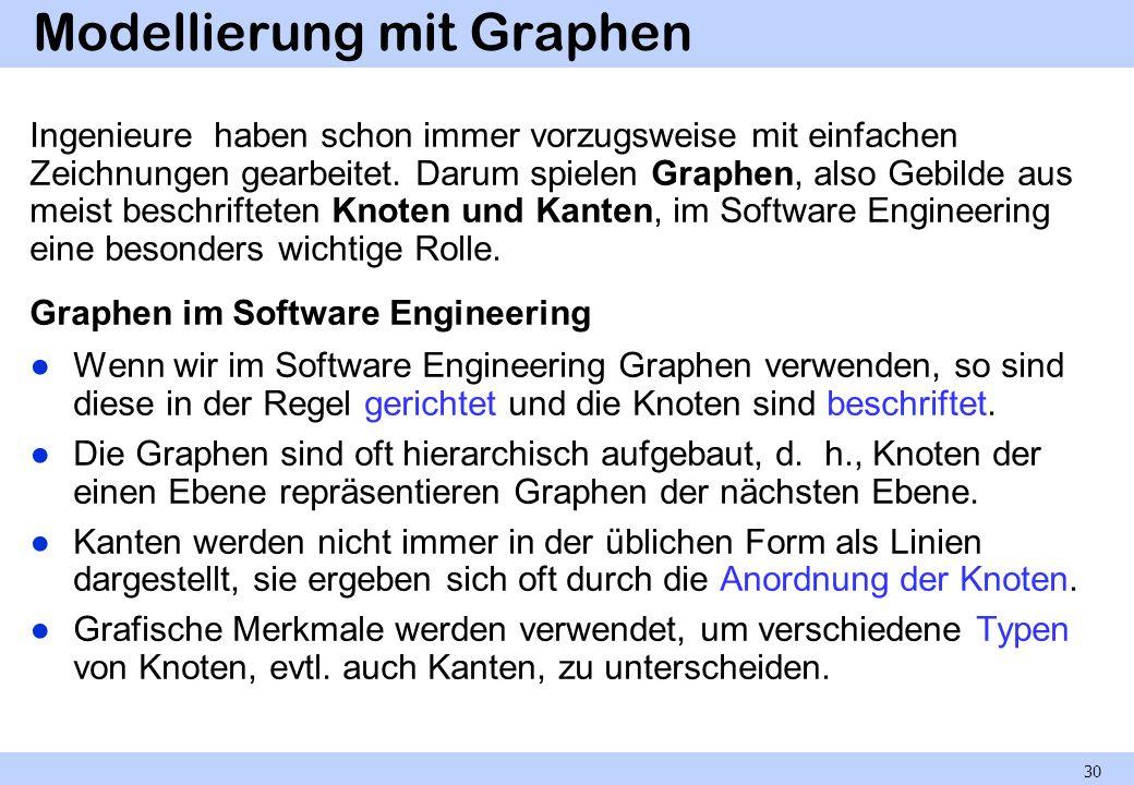 Modellierung mit Graphen Ingenieure haben schon immer vorzugsweise mit einfachen Zeichnungen gearbeitet. Darum spielen Graphen, also Gebilde aus meist