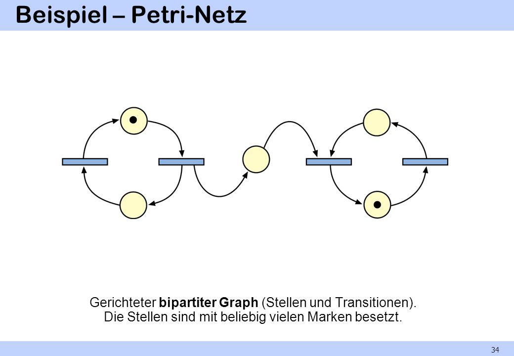 Beispiel – Petri-Netz Gerichteter bipartiter Graph (Stellen und Transitionen). Die Stellen sind mit beliebig vielen Marken besetzt. 34