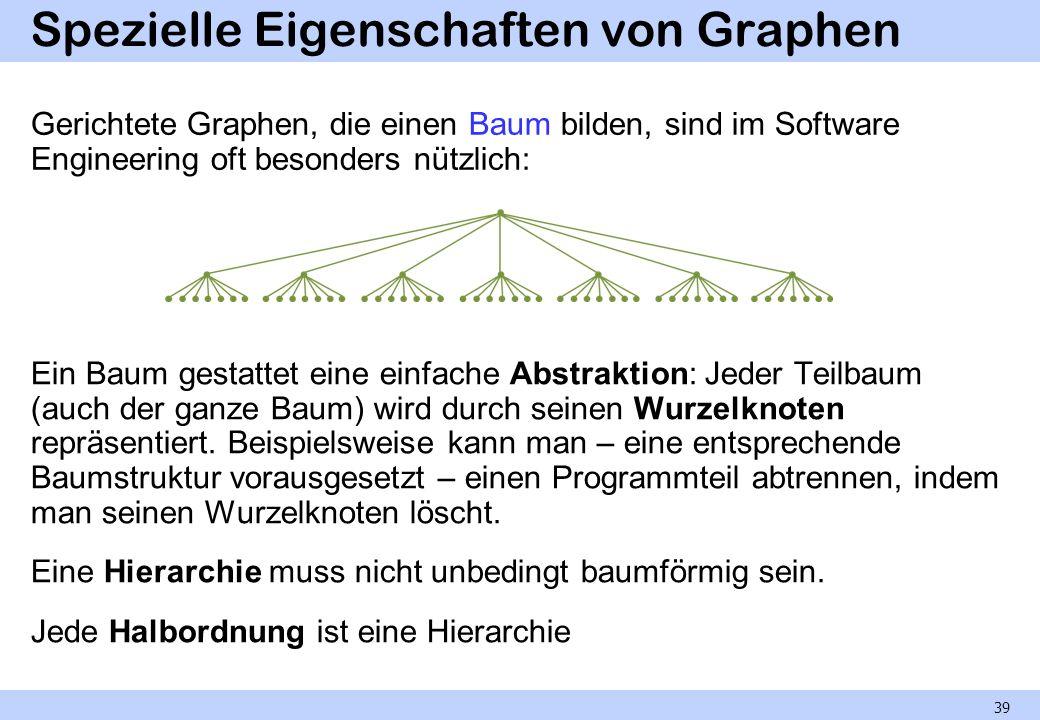 Spezielle Eigenschaften von Graphen Gerichtete Graphen, die einen Baum bilden, sind im Software Engineering oft besonders nützlich: Ein Baum gestattet