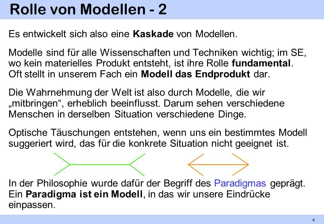 Rolle von Modellen - 2 Es entwickelt sich also eine Kaskade von Modellen. Modelle sind für alle Wissenschaften und Techniken wichtig; im SE, wo kein m
