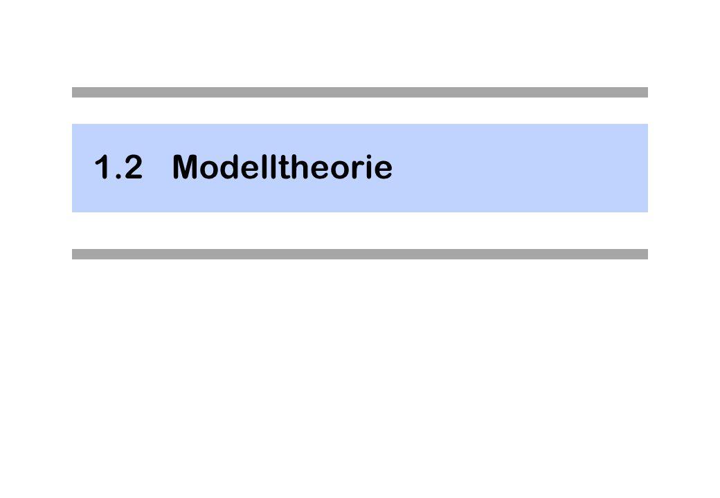 1.2Modelltheorie