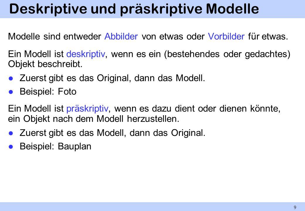 Deskriptive und präskriptive Modelle Modelle sind entweder Abbilder von etwas oder Vorbilder für etwas. Ein Modell ist deskriptiv, wenn es ein (besteh