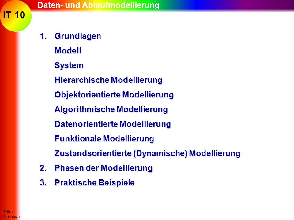 IT 10 Stefan Wiedemann Daten- und Ablaufmodellierung 1.Grundlagen ModellSystem Hierarchische Modellierung Objektorientierte Modellierung Algorithmisch