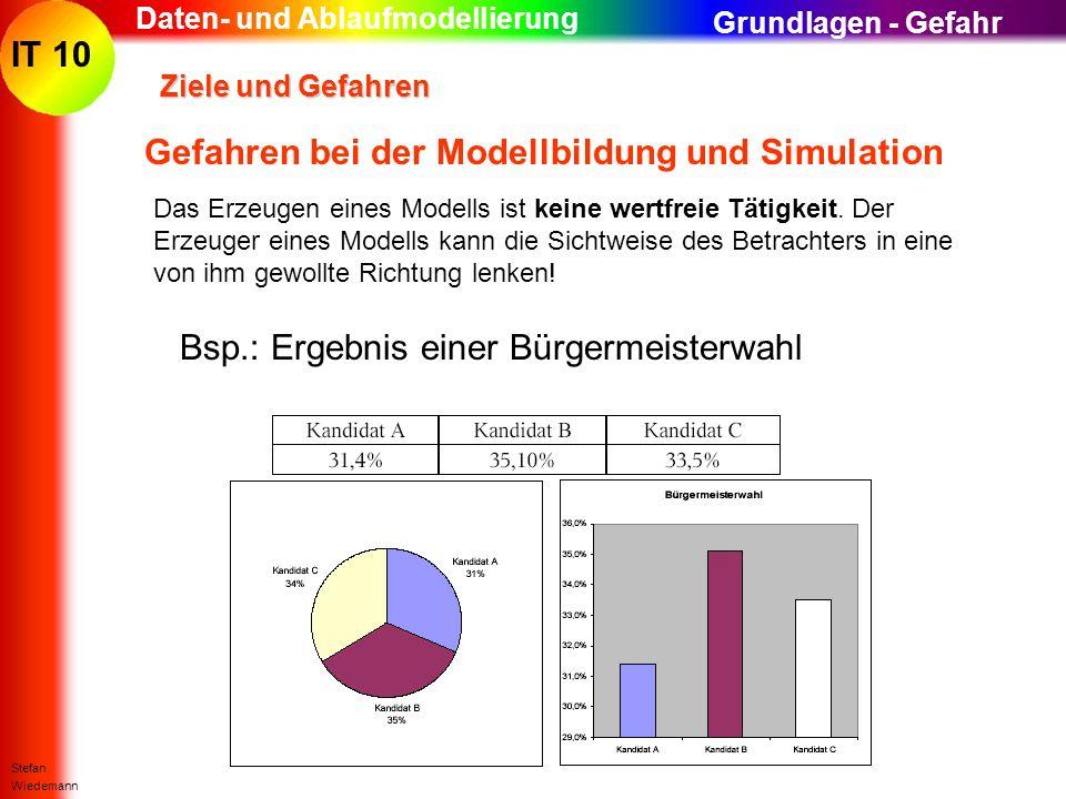 IT 10 Stefan Wiedemann Daten- und Ablaufmodellierung Gefahren bei der Modellbildung und Simulation Das Erzeugen eines Modells ist keine wertfreie Täti