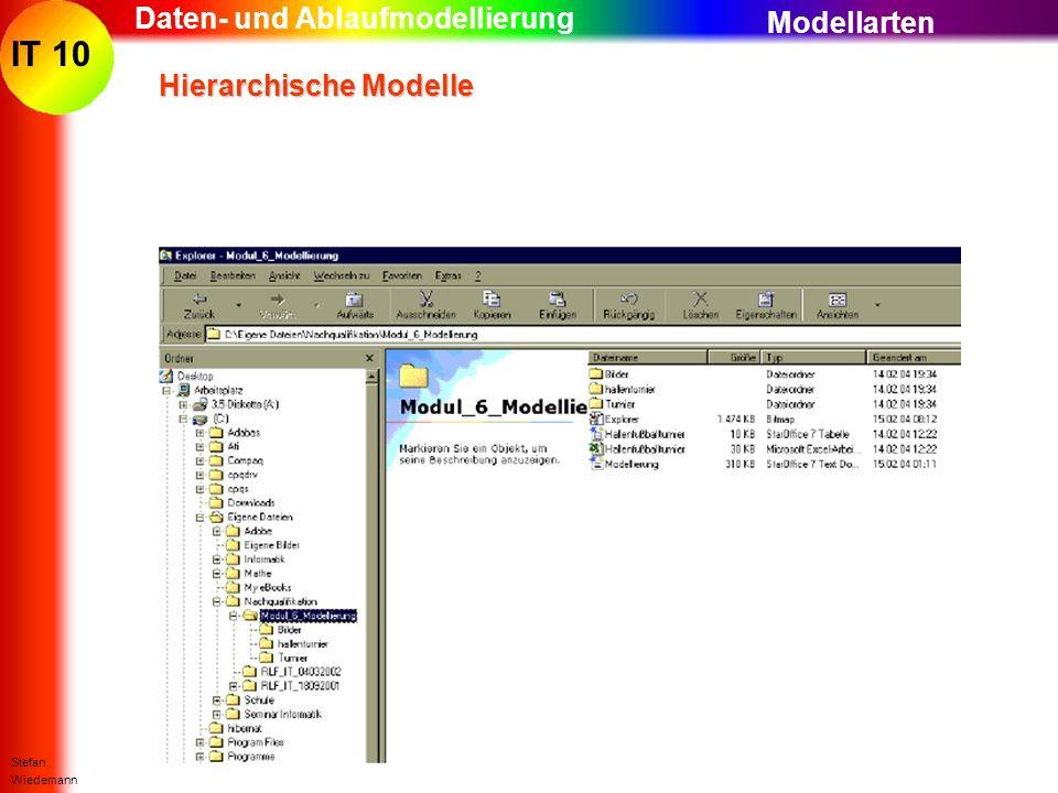 IT 10 Stefan Wiedemann Daten- und Ablaufmodellierung Hierarchische Modelle Hierarchische Modelle Modellarten