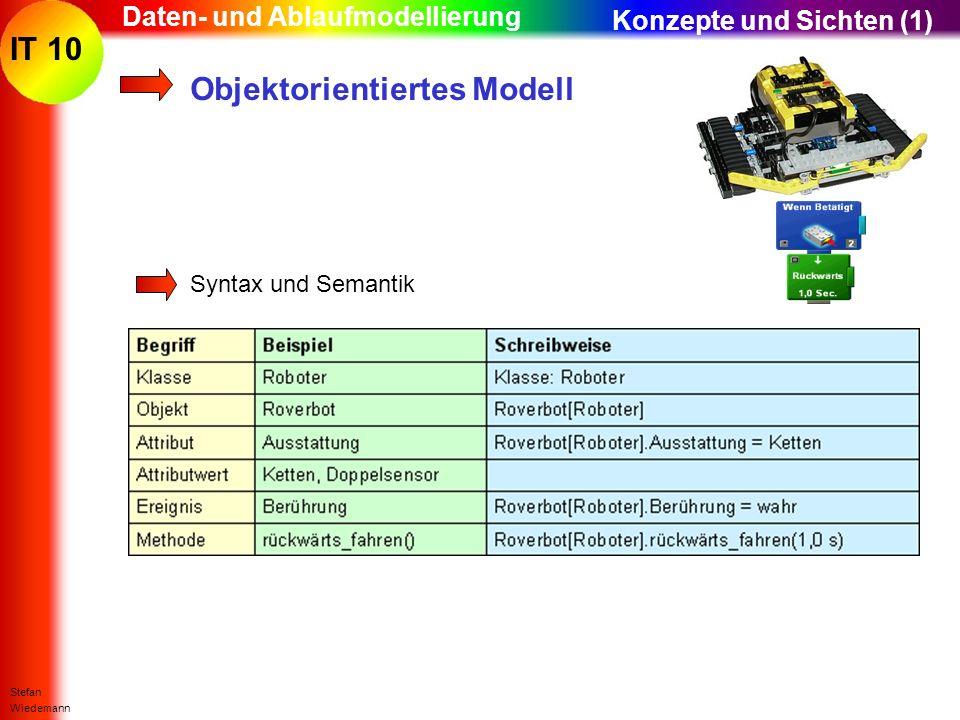 IT 10 Stefan Wiedemann Daten- und Ablaufmodellierung Syntax und Semantik Objektorientiertes Modell Konzepte und Sichten (1)
