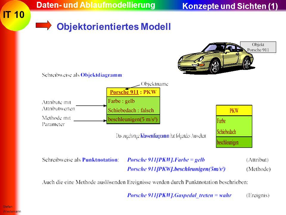 IT 10 Stefan Wiedemann Daten- und Ablaufmodellierung Objektorientiertes Modell Konzepte und Sichten (1)