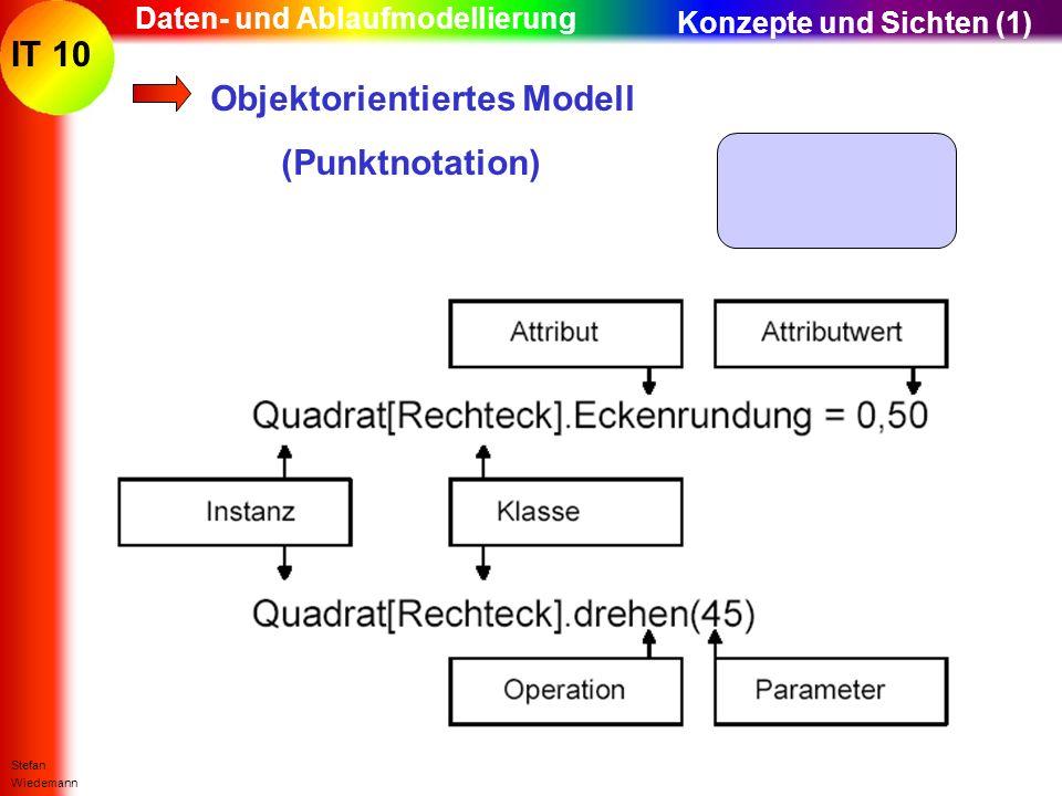 IT 10 Stefan Wiedemann Daten- und Ablaufmodellierung Objektorientiertes Modell (Punktnotation) Konzepte und Sichten (1)