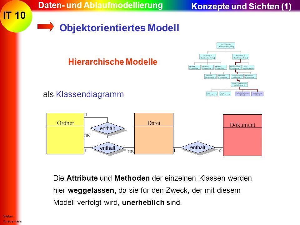 IT 10 Stefan Wiedemann Daten- und Ablaufmodellierung als Klassendiagramm Die Attribute und Methoden der einzelnen Klassen werden hier weggelassen, da